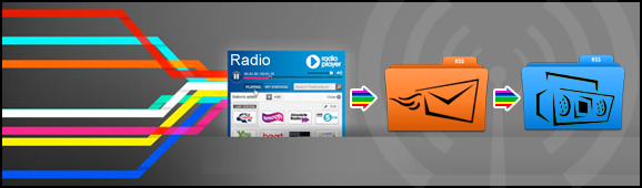 Radio Station Application